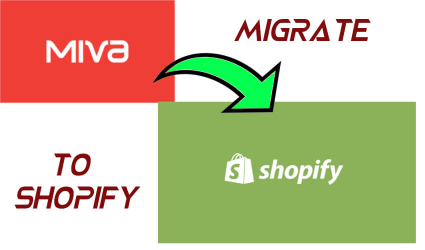 Migrate from Miva to Shopify