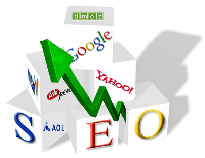 Search Engine Placement, Search Engine Marketing